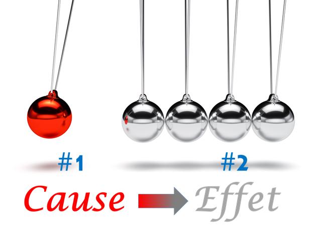 Les 2 questions incontournables que vous devez poser lorsque vous faites de l'EFT (tapping)