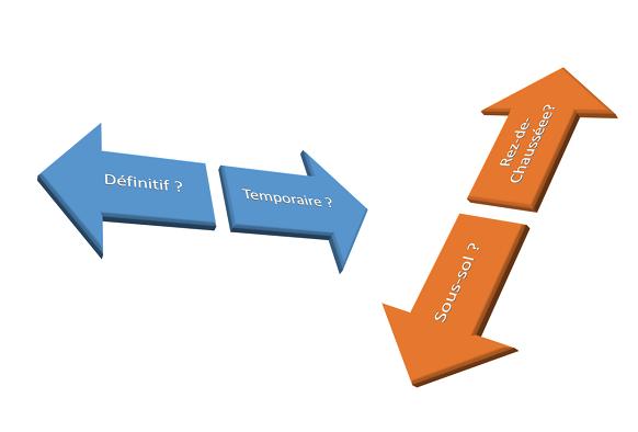 Aborder efficacement une problématique avec l'EFT : 2 niveaux de résultats – 2 niveaux de travail